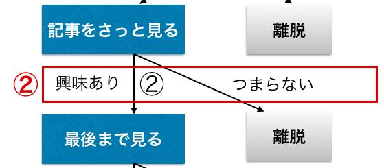 f:id:waseda-neet:20170807064659p:plain