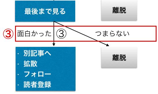 f:id:waseda-neet:20170807065600p:plain