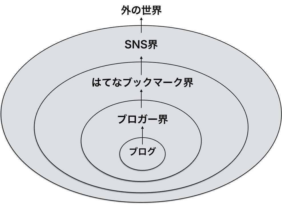 f:id:waseda-neet:20170808111258p:plain
