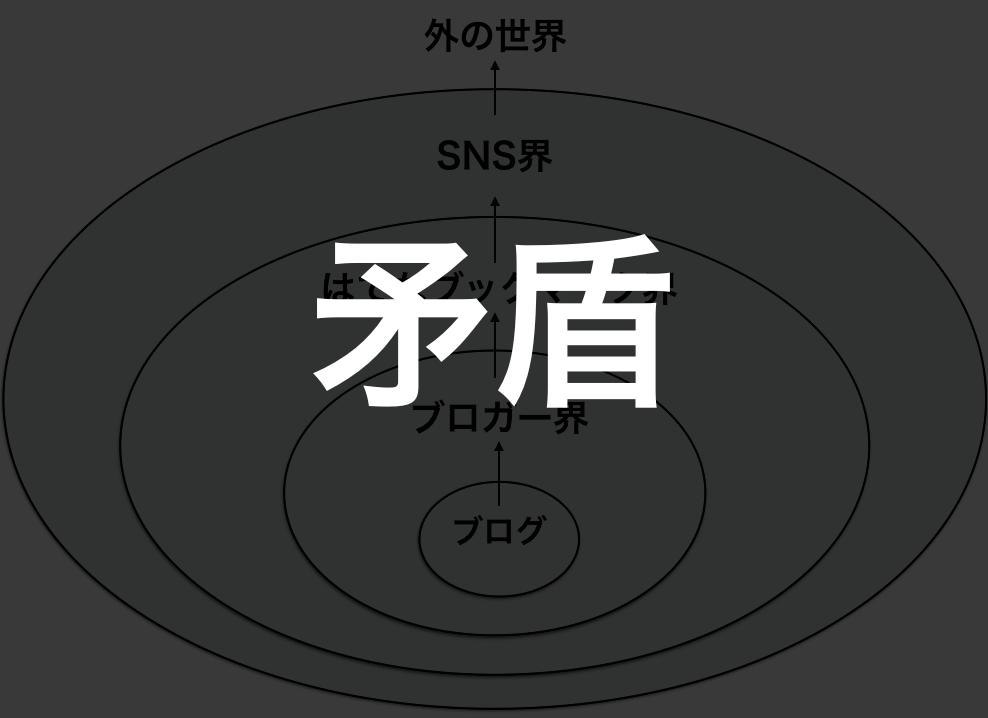 f:id:waseda-neet:20170808131223p:plain