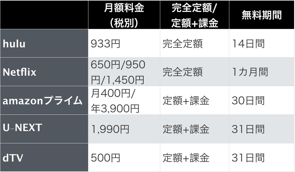 f:id:waseda-neet:20170818184939p:plain