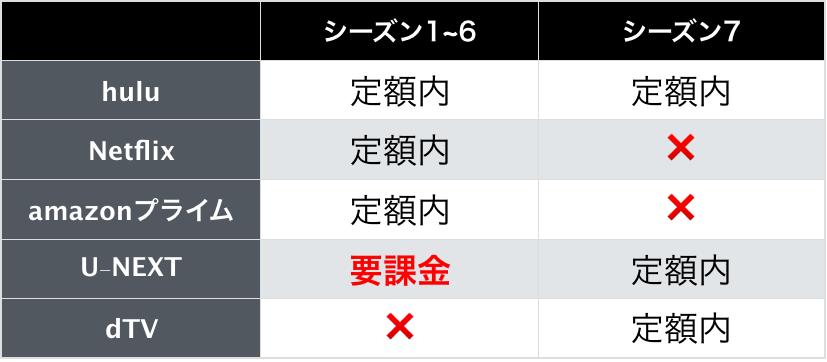 f:id:waseda-neet:20170819162109p:plain