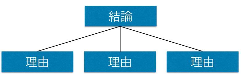 f:id:waseda-neet:20170903052751p:plain