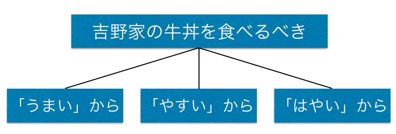 f:id:waseda-neet:20170903054751p:plain