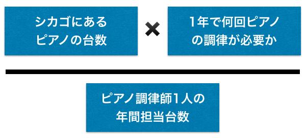 f:id:waseda-neet:20170913055053p:plain