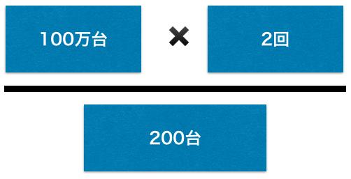 f:id:waseda-neet:20170913064455p:plain