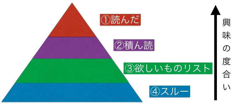 f:id:waseda-neet:20170916181613p:plain