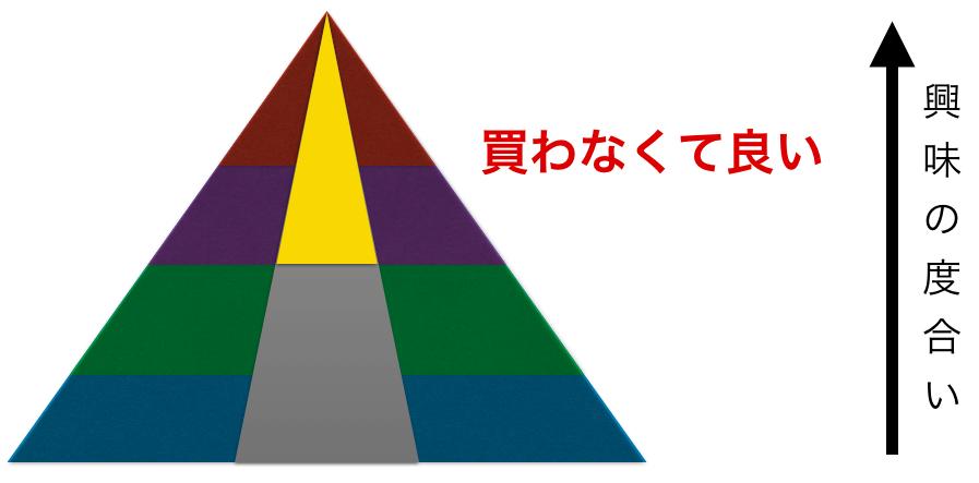 f:id:waseda-neet:20170916183012p:plain
