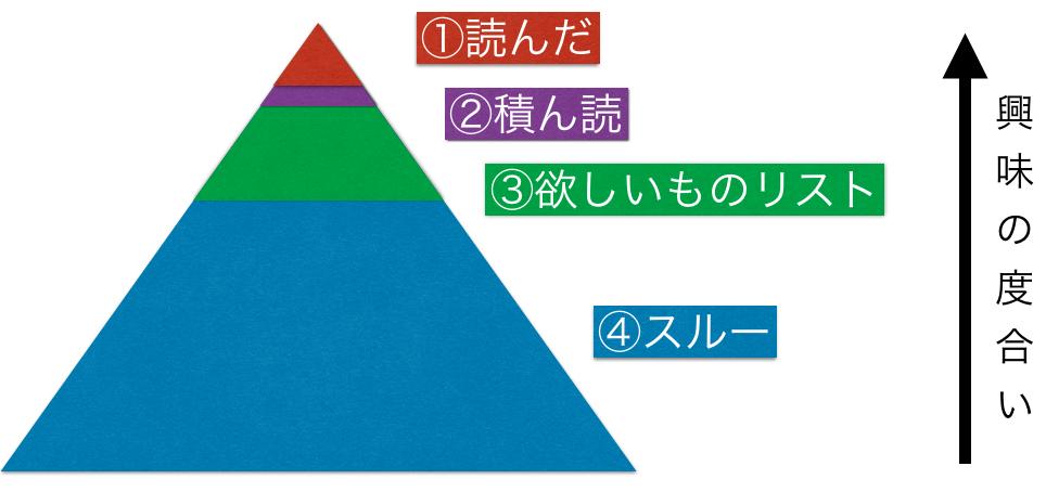 f:id:waseda-neet:20170916183246p:plain