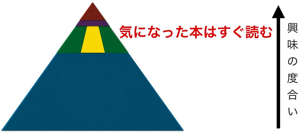 f:id:waseda-neet:20170916183402p:plain