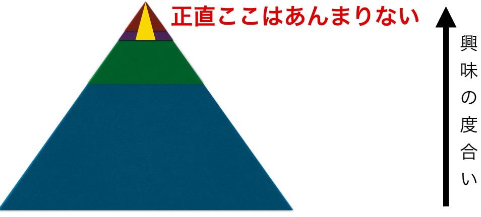 f:id:waseda-neet:20170916185026p:plain