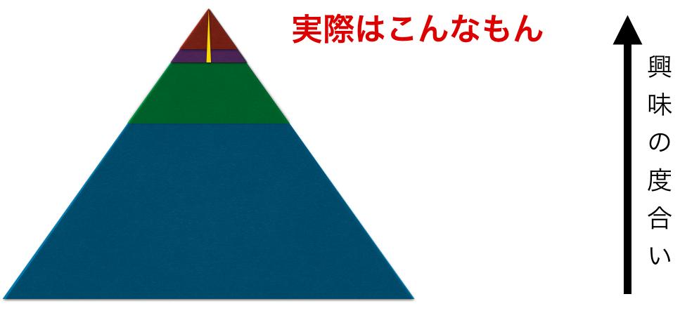 f:id:waseda-neet:20170917111134p:plain