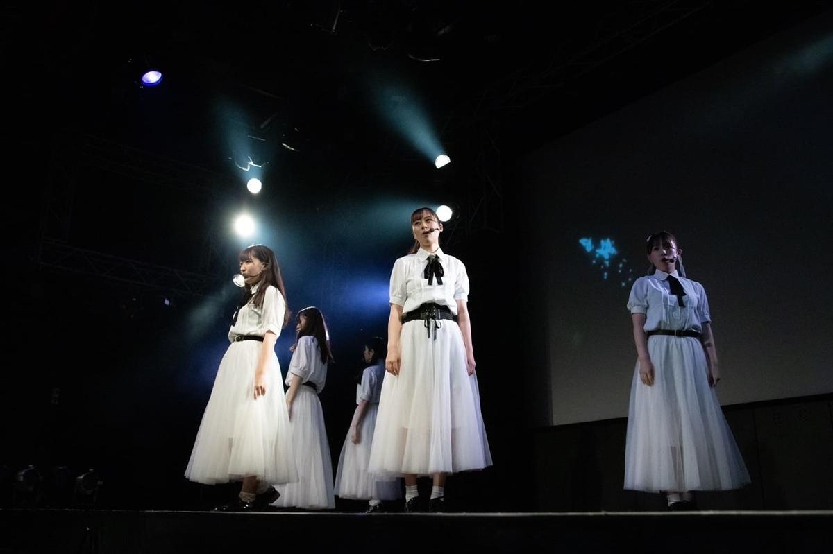f:id:waseda_Massken:20211027160855j:plain