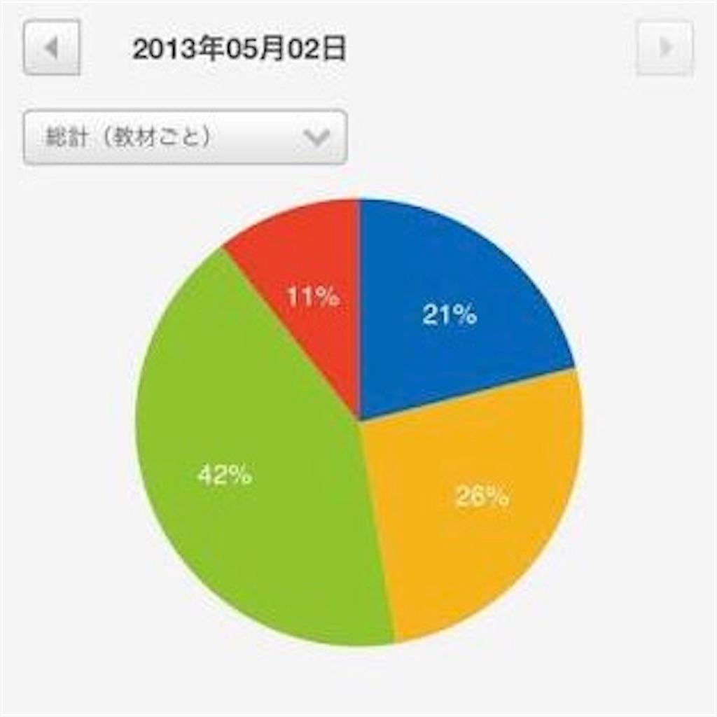 f:id:wasedasyou12:20170331110737j:image