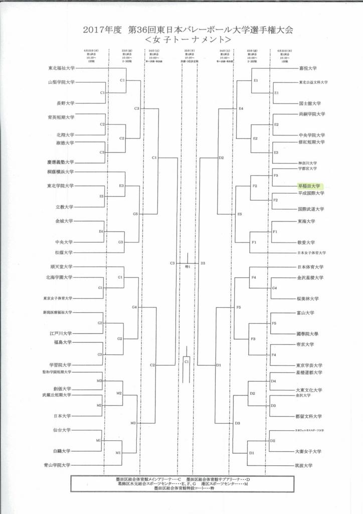 f:id:wasedavb-2016:20170621200932j:plain