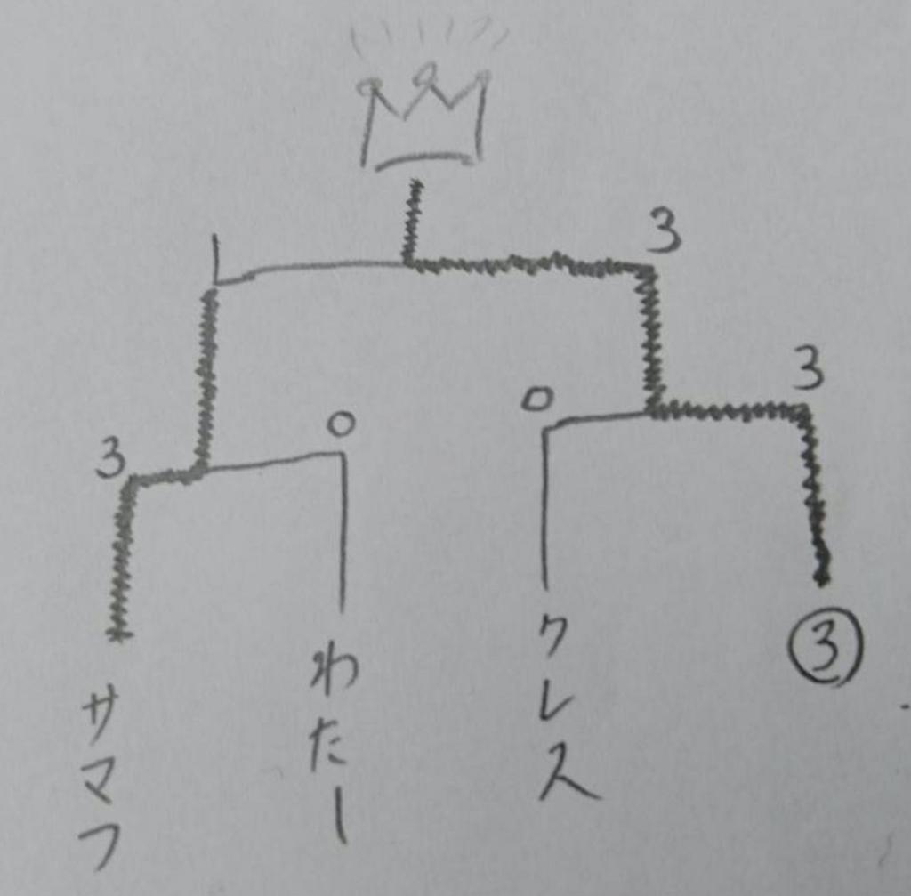 f:id:waseteto:20171116110031j:plain