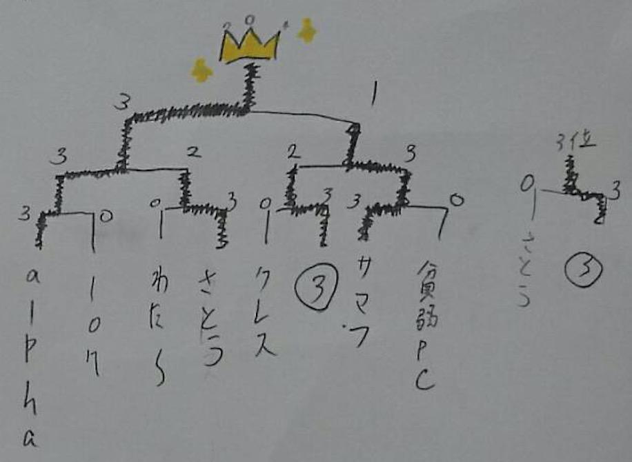 f:id:waseteto:20171116110036j:plain