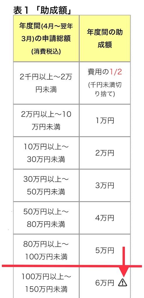f:id:washi-dasu:20180808073550j:image