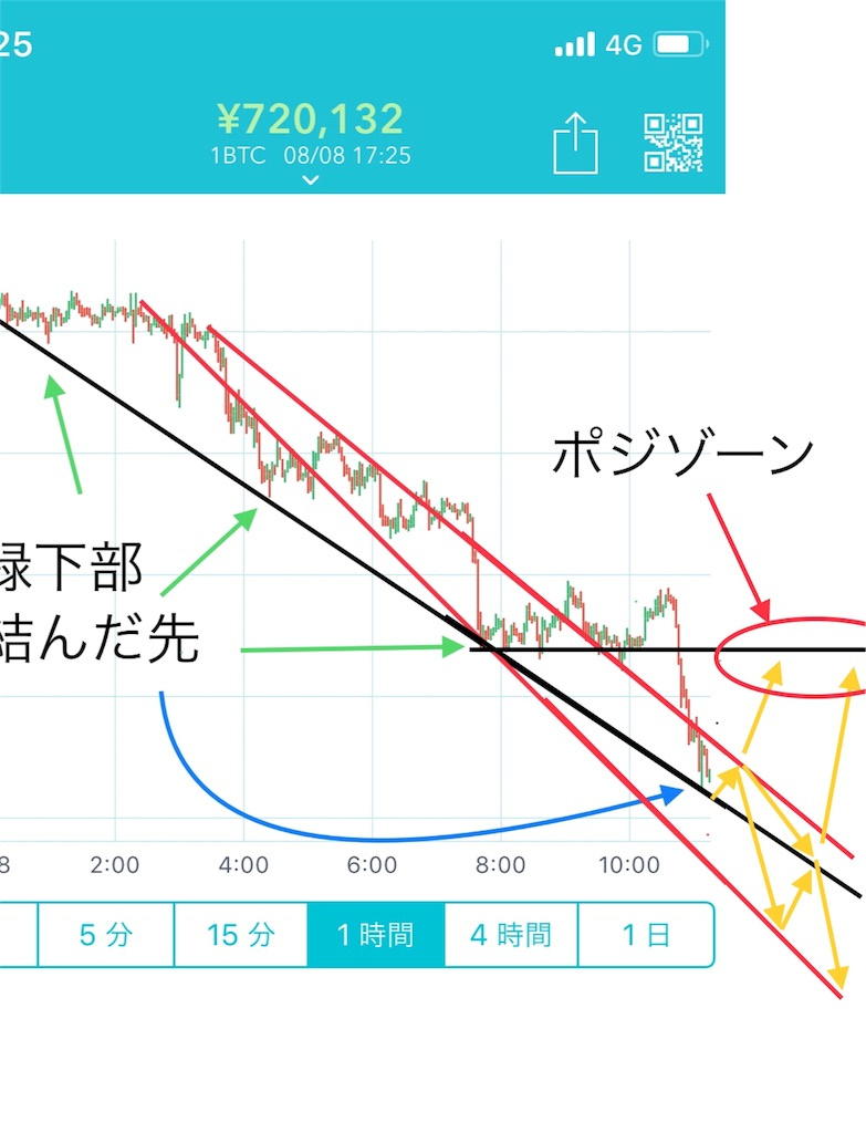 f:id:washi-dasu:20180808192453j:image