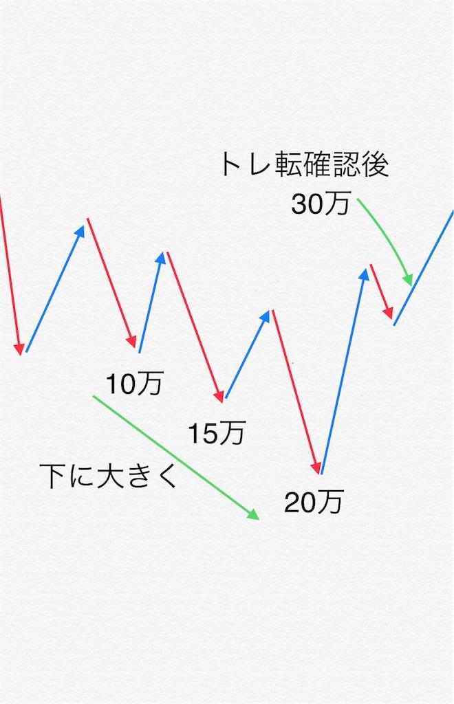 f:id:washi-dasu:20180927194916j:image