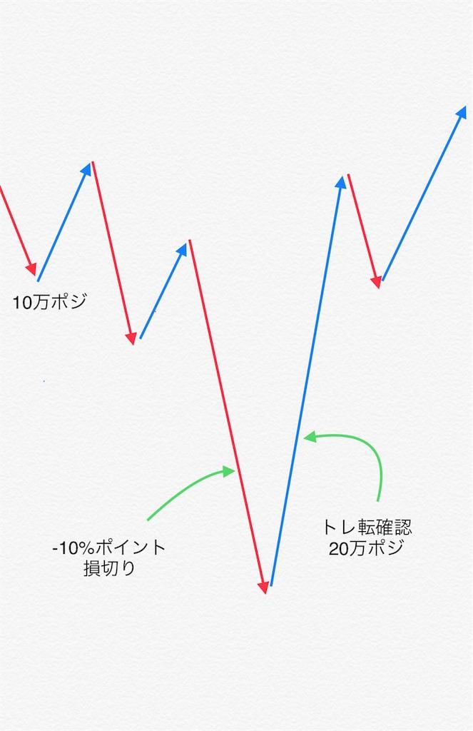 f:id:washi-dasu:20180927194941j:image