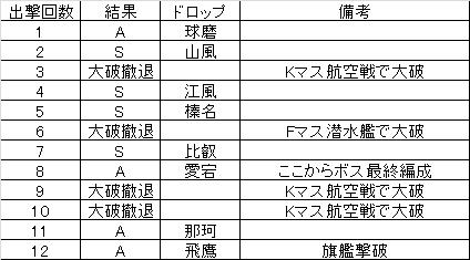 f:id:washinaomiya:20161119225858p:plain