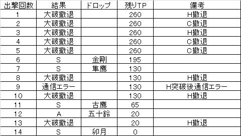 f:id:washinaomiya:20161124214142p:plain