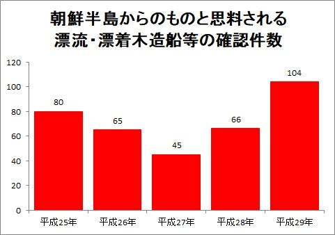 f:id:washioeiichirou:20180205141043j:plain