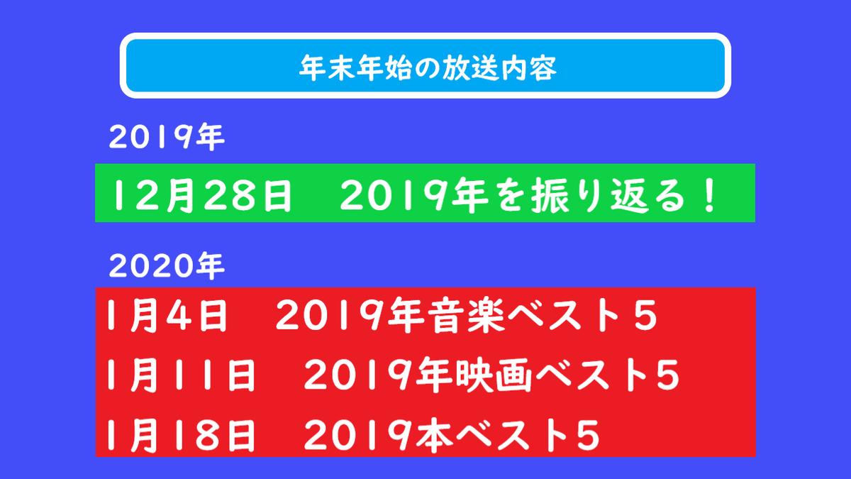f:id:washitsuba:20191225153526p:plain