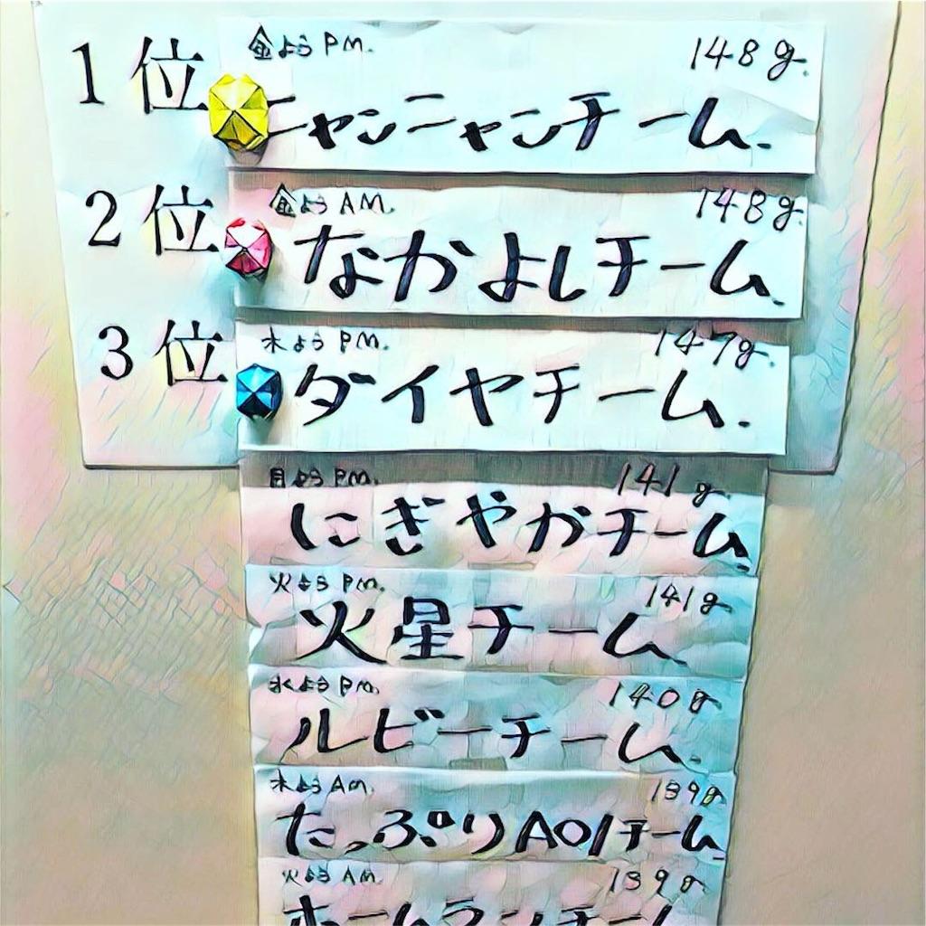 f:id:washizugo:20190426183441j:plain