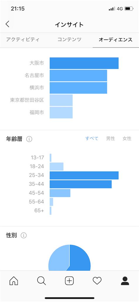f:id:washizugo:20190615082045p:plain