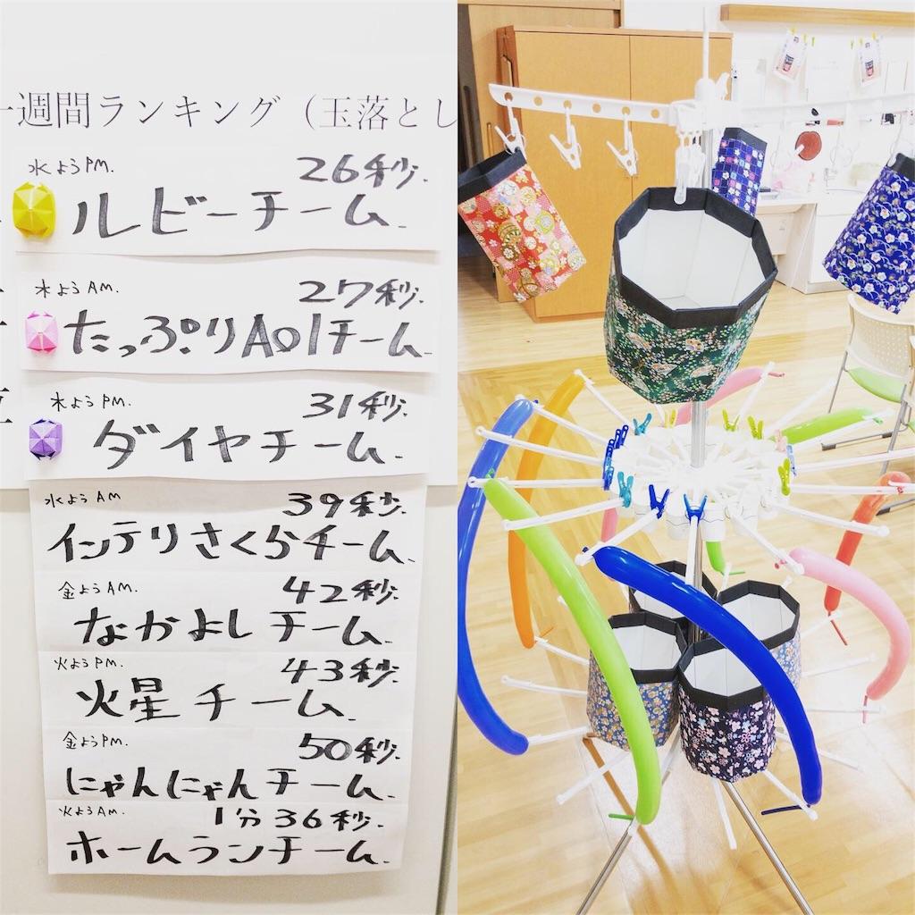 f:id:washizugo:20190629082855j:plain
