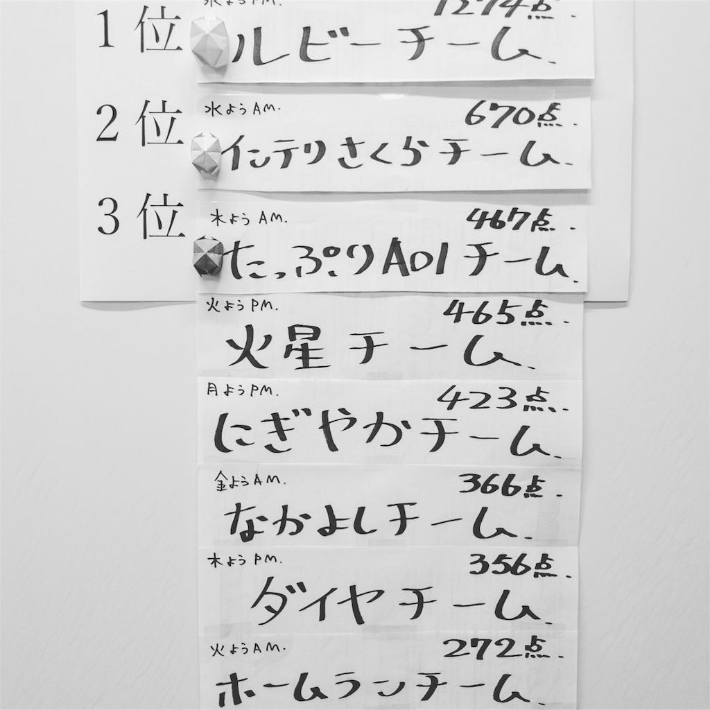 f:id:washizugo:20190823223438j:plain