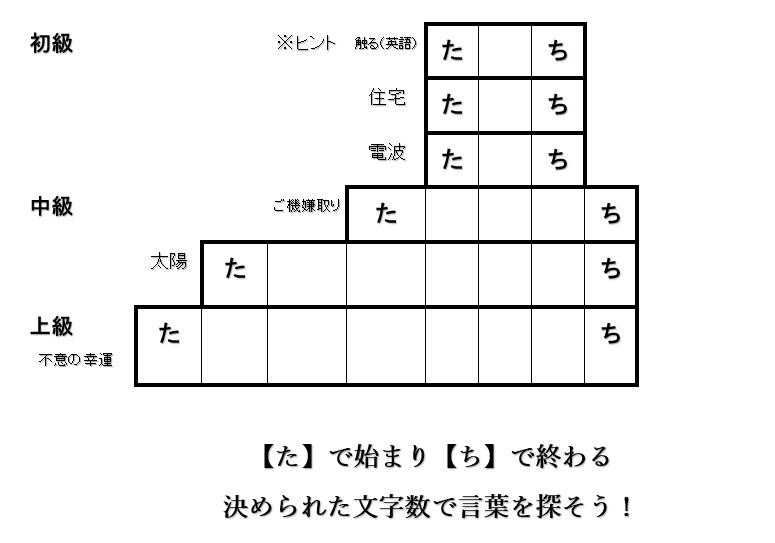 f:id:washizugo:20210820083545j:plain
