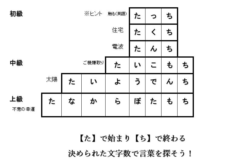 f:id:washizugo:20210820083601j:plain
