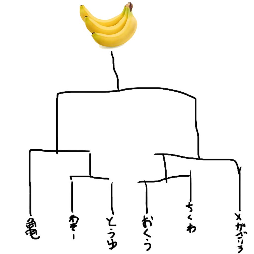 f:id:wasou3721:20161112011538p:image