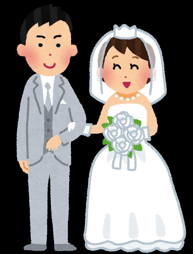 f:id:wasyawasyafamily:20190329065423p:image