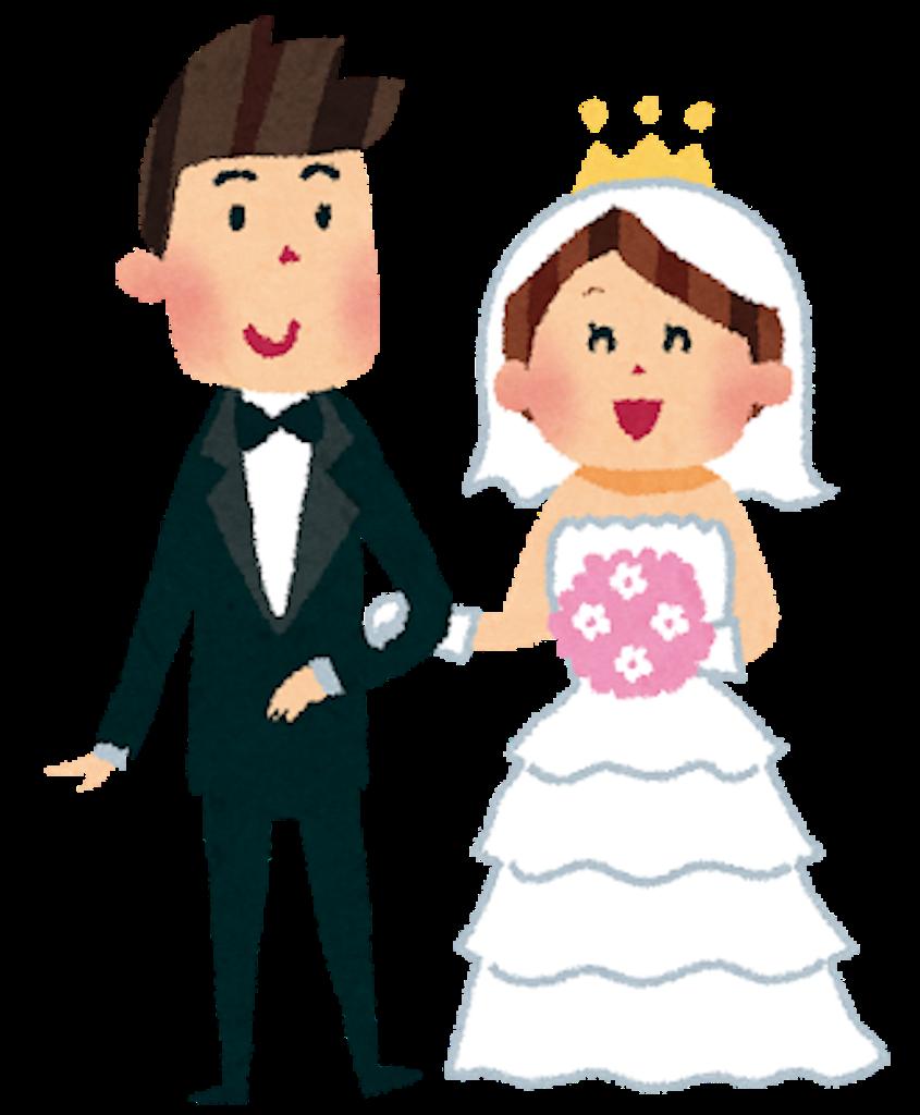f:id:wasyawasyafamily:20190907102809p:image