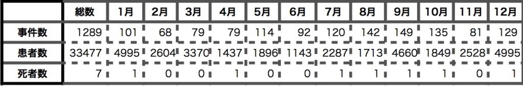 f:id:wasyokuninn:20161128180944j:plain