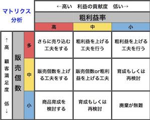 f:id:wasyokuninn:20161224012011j:plain