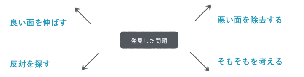 f:id:watabe1028:20180222164424p:plain