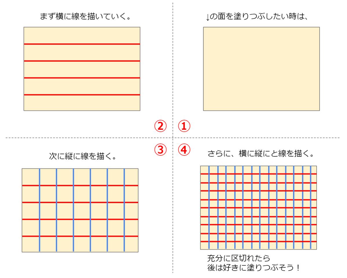 f:id:watagashitarou:20200110232135p:plain