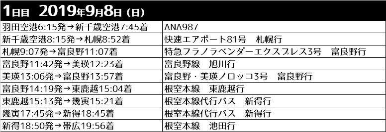f:id:watakawa:20200513132851j:plain