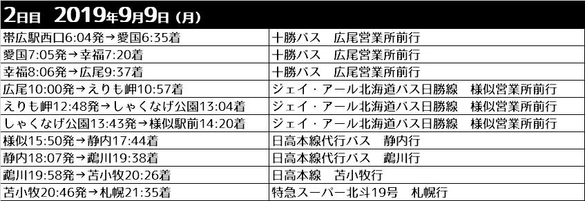 f:id:watakawa:20200516162507j:plain