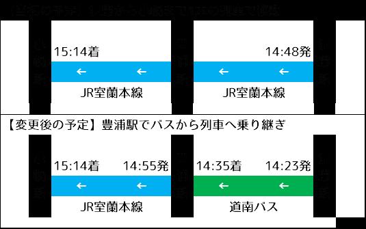f:id:watakawa:20200522154552p:plain