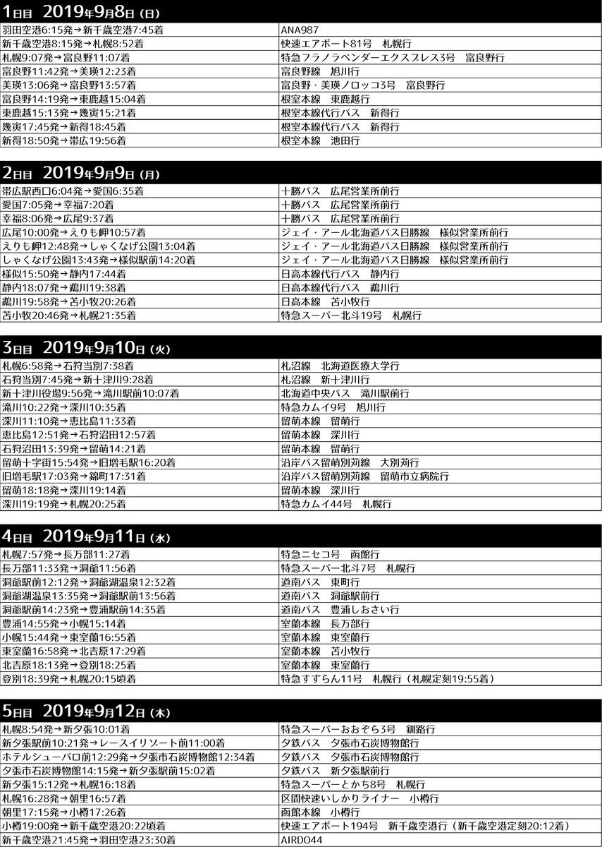 f:id:watakawa:20200527155836j:plain