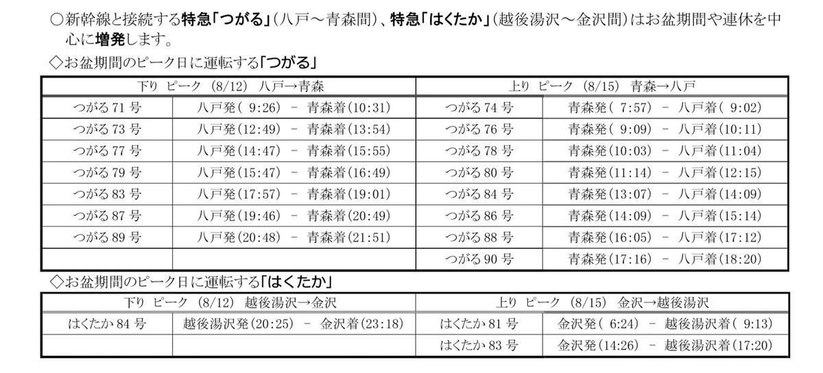 f:id:watakawa:20200529122601j:plain