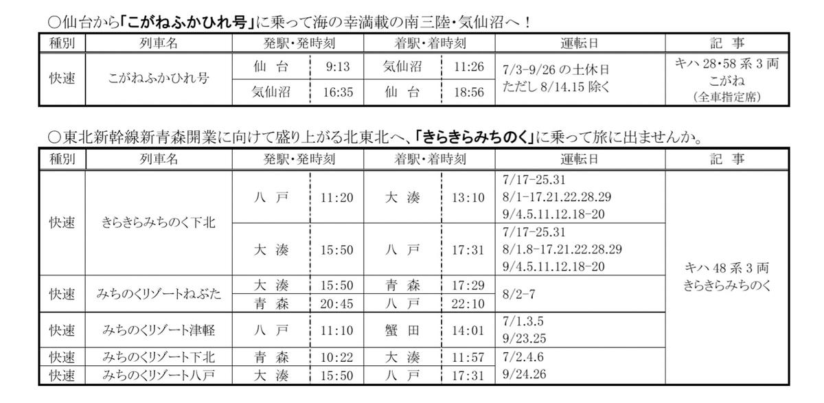 f:id:watakawa:20200529132133j:plain