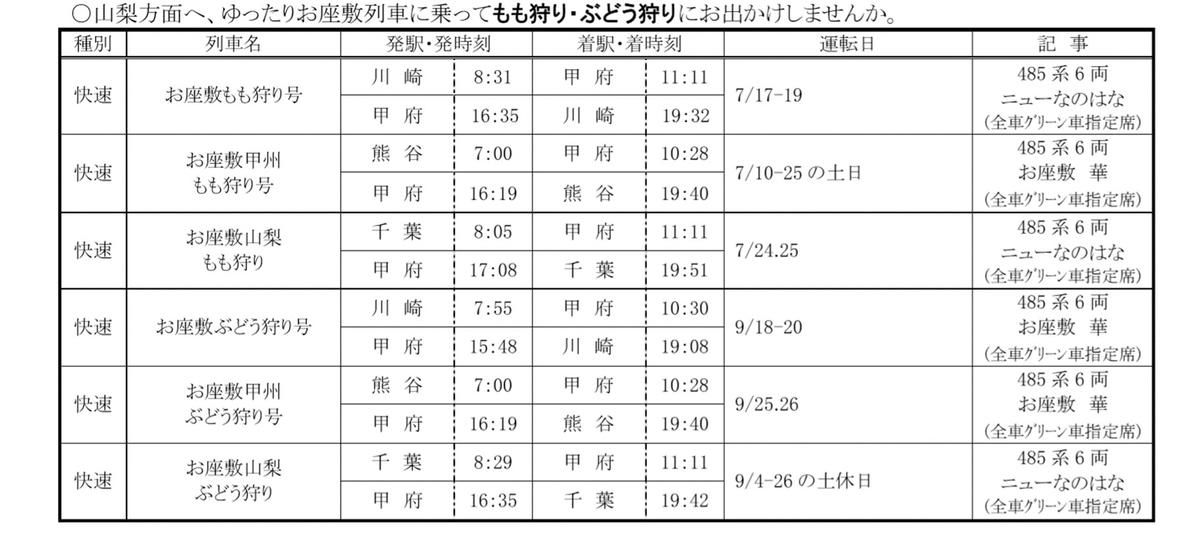 f:id:watakawa:20200529160046j:plain