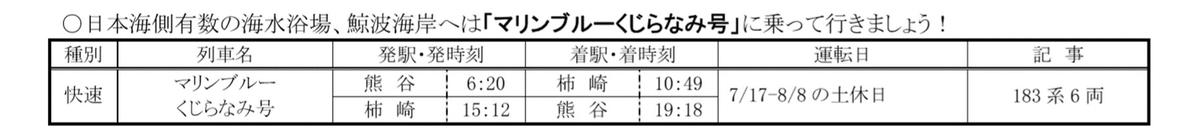 f:id:watakawa:20200529161446j:plain